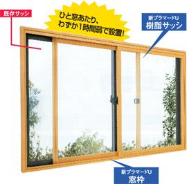 窓:二重窓で!断熱性能アップ!