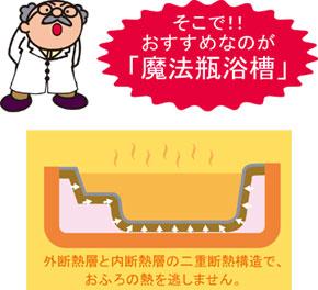 魔法瓶浴槽 外断熱層と内断熱層の二重断熱構造で、お風呂の熱を逃がしません。