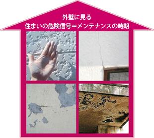 外壁に見る住まいの危険信号=メンテナンスの時期