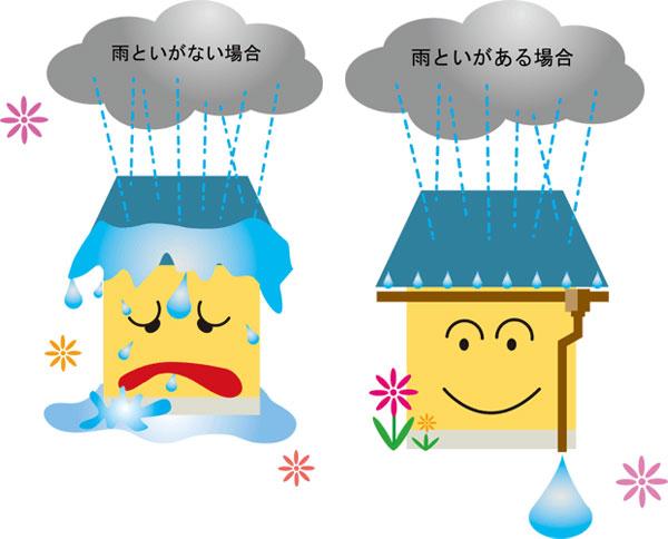 雨といの役割ってご存知?