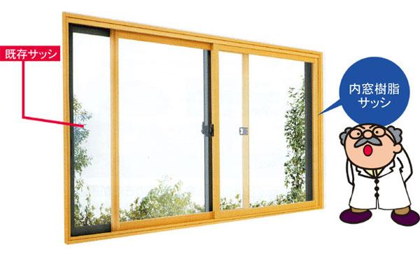 既存サッシと内窓樹脂サッシの比較