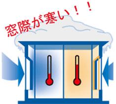 窓際が寒い!!