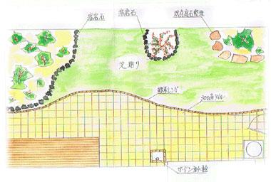 庭やポーチの緑化